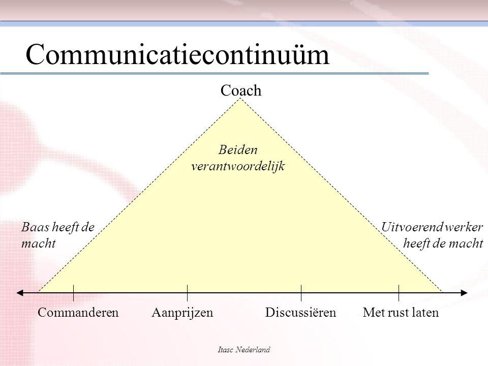 Itasc Nederland Coachen Coachen zit tussen de uitersten van het communicatiecontinuüm, zonder de risico's van beide uitersten  Het stimuleren van de medewerker om zelf beslissingen te nemen  Het meer bewust laten worden en meer verantwoordelijkheid laten nemen door de medeweker dit is mogelijk door