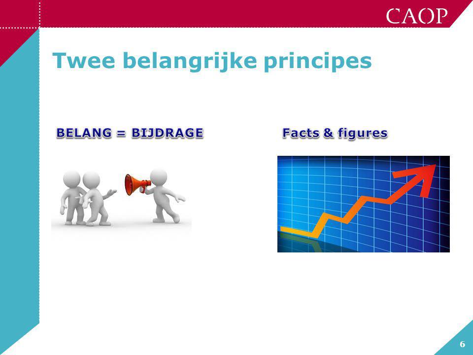 6 Twee belangrijke principes