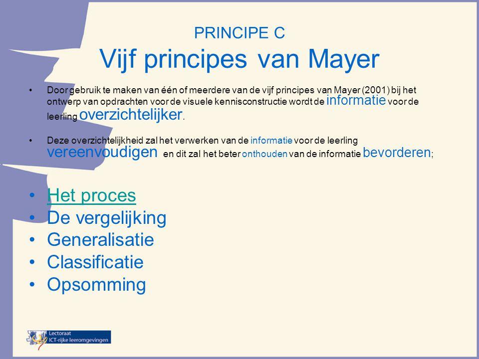 PRINCIPE C Vijf principes van Mayer •Door gebruik te maken van één of meerdere van de vijf principes van Mayer (2001) bij het ontwerp van opdrachten voor de visuele kennisconstructie wordt de informatie voor de leerling overzichtelijker.