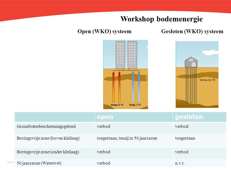 Workshop bodemenergie Open (WKO) systeemGesloten (WKO) systeem opengesloten Grondwaterbeschermingsgebiedverbod Boringsvrije zone (boven kleilaag)toegestaan, tenzij in 50 jaarszonetoegestaan Boringsvrije zone (onder kleilaag)verbod 50 jaarszone (Waterwet)verbodn.v.t.