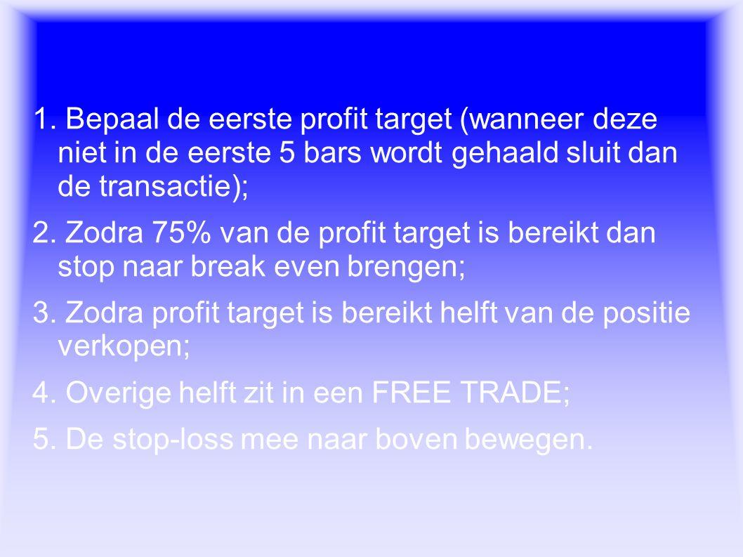 Follow-up regels 1. Bepaal de eerste profit target (wanneer deze niet in de eerste 5 bars wordt gehaald sluit dan de transactie); 2. Zodra 75% van de