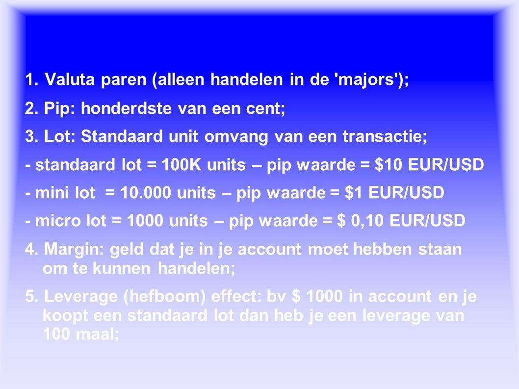 Forex termen 1. Valuta paren (alleen handelen in de 'majors'); 2. Pip: honderdste van een cent; 3. Lot: Standaard unit omvang van een transactie; - st