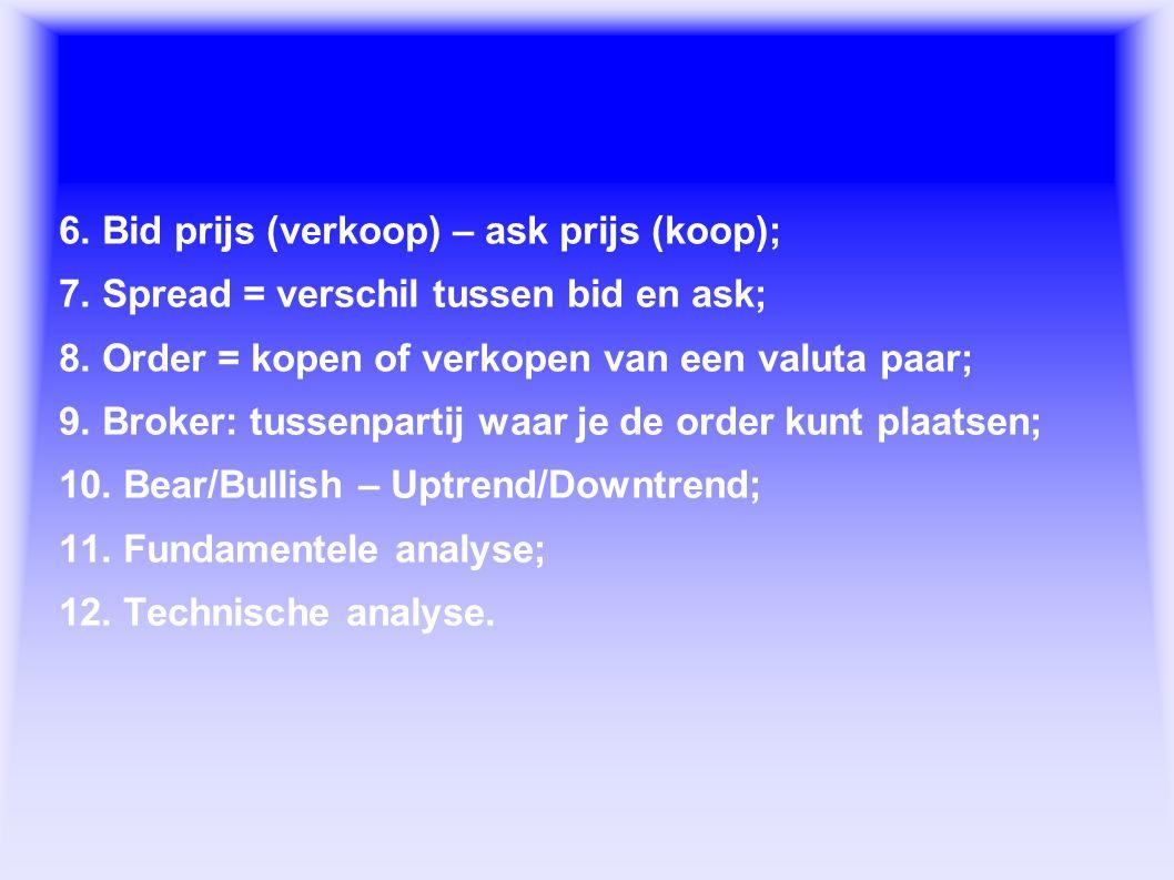 Forex termen 6. Bid prijs (verkoop) – ask prijs (koop); 7. Spread = verschil tussen bid en ask; 8. Order = kopen of verkopen van een valuta paar; 9. B