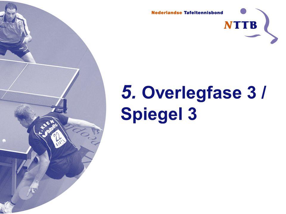 5. Overlegfase 3 / Spiegel 3