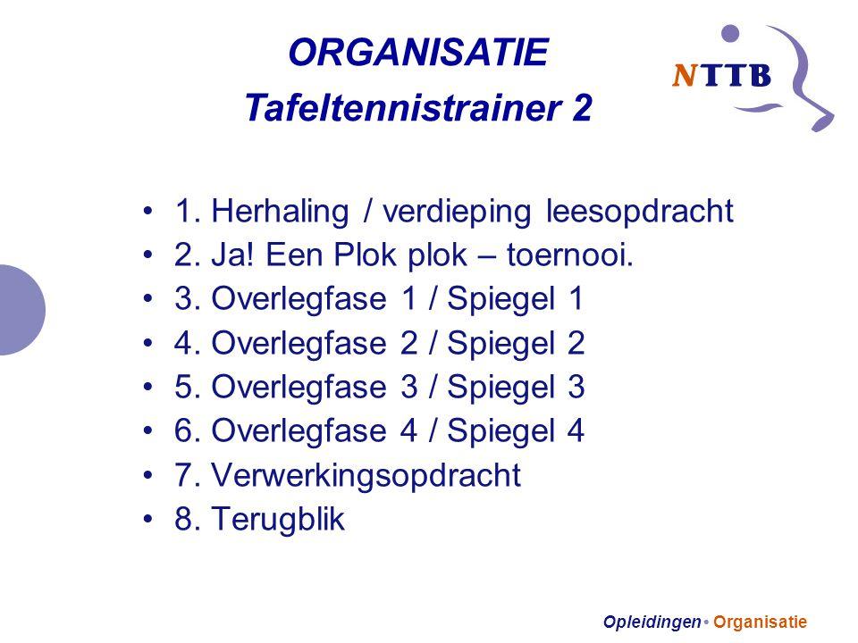 Opleidingen • Organisatie •1.Herhaling / verdieping leesopdracht •2.