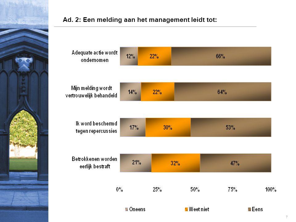 7 Ad. 2: Een melding aan het management leidt tot: