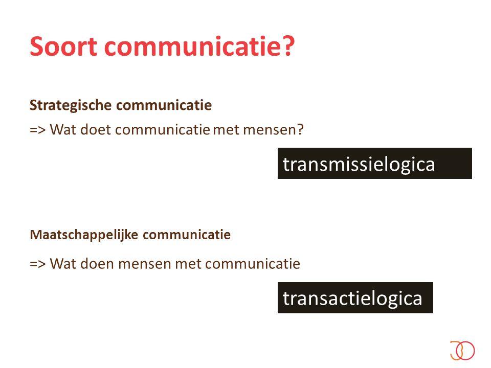 Transactioneel • Verbinden van mensen • Leren • Tijdelijk • Ervaring • In actie => DOEN en co-creëren