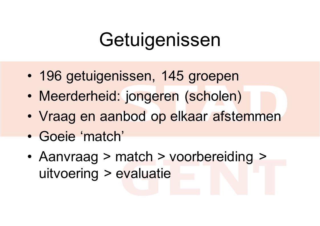 Getuigenissen •196 getuigenissen, 145 groepen •Meerderheid: jongeren (scholen) •Vraag en aanbod op elkaar afstemmen •Goeie 'match' •Aanvraag > match > voorbereiding > uitvoering > evaluatie