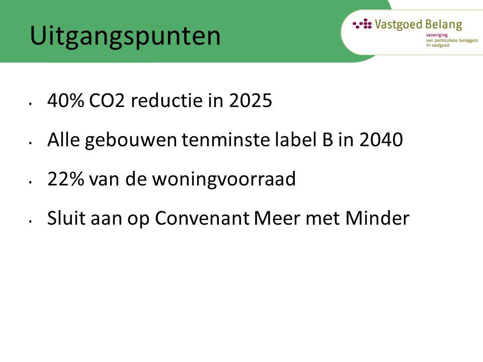 Uitgangspunten • 40% CO2 reductie in 2025 • Alle gebouwen tenminste label B in 2040 • 22% van de woningvoorraad • Sluit aan op Convenant Meer met Minder