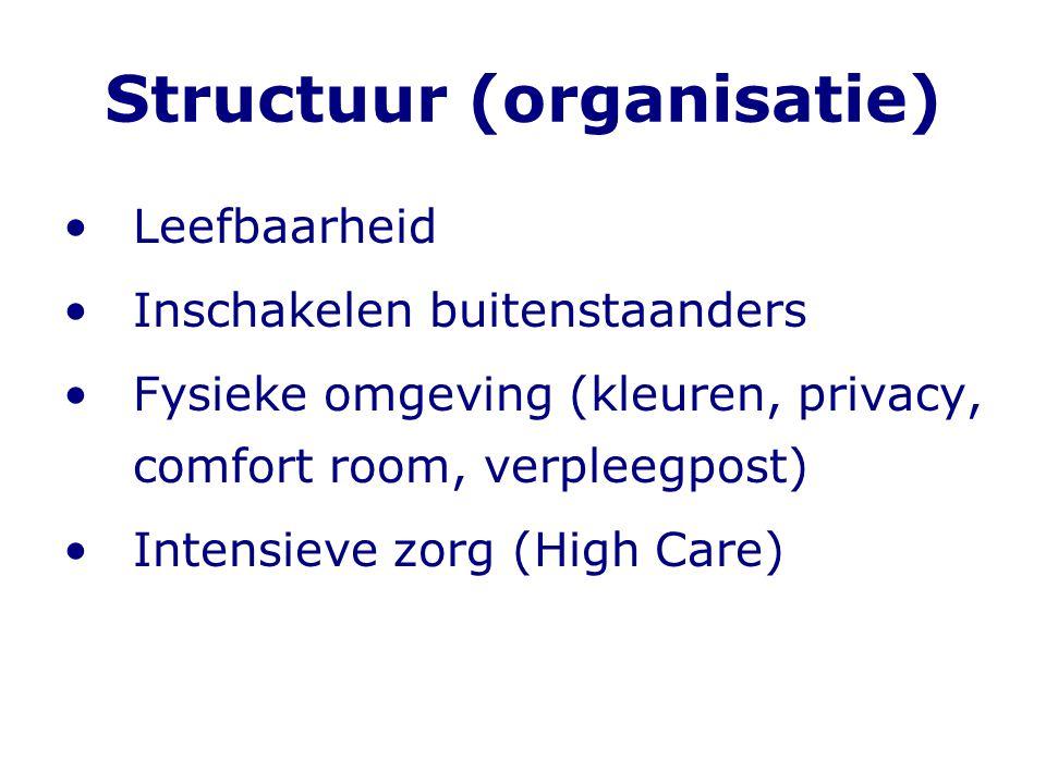 Structuur (organisatie) •Leefbaarheid •Inschakelen buitenstaanders •Fysieke omgeving (kleuren, privacy, comfort room, verpleegpost) •Intensieve zorg (