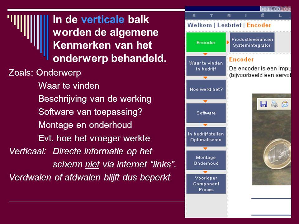 Zoals: Onderwerp Waar te vinden Beschrijving van de werking Software van toepassing? Montage en onderhoud Evt. hoe het vroeger werkte Verticaal: Direc