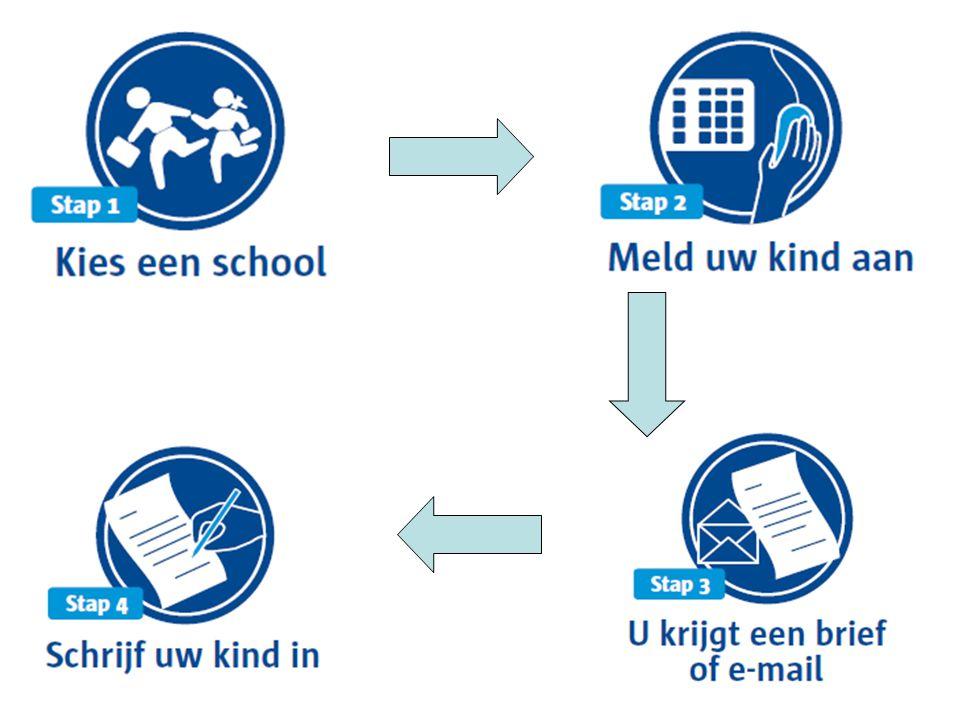 Doen alle Antwerpse scholen mee met dit systeem.