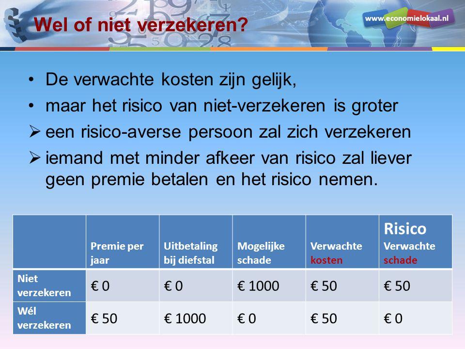 www.economielokaal.nl Wel of niet verzekeren? •De verwachte kosten zijn gelijk, •maar het risico van niet-verzekeren is groter  een risico-averse per