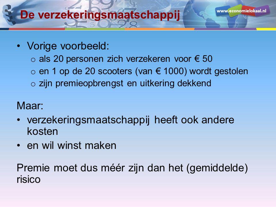 www.economielokaal.nl De verzekeringsmaatschappij •Vorige voorbeeld: o als 20 personen zich verzekeren voor € 50 o en 1 op de 20 scooters (van € 1000)