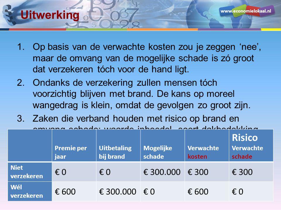 www.economielokaal.nl Uitwerking 1.Op basis van de verwachte kosten zou je zeggen 'nee', maar de omvang van de mogelijke schade is zó groot dat verzek