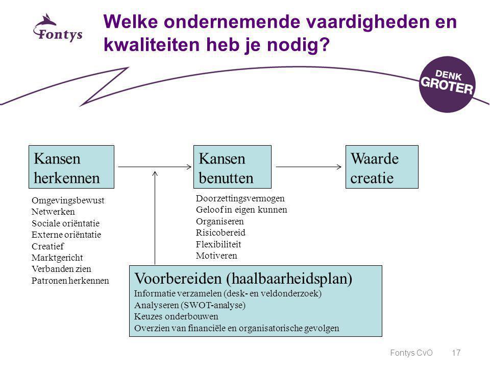 Fontys CvO17 Welke ondernemende vaardigheden en kwaliteiten heb je nodig? Kansen herkennen Kansen benutten Waarde creatie Omgevingsbewust Netwerken So