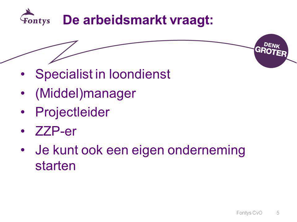 Fontys CvO5 De arbeidsmarkt vraagt: •Specialist in loondienst •(Middel)manager •Projectleider •ZZP-er •Je kunt ook een eigen onderneming starten