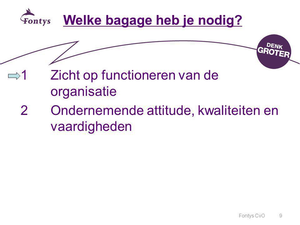 Fontys CvO9 Welke bagage heb je nodig? 1Zicht op functioneren van de organisatie 2Ondernemende attitude, kwaliteiten en vaardigheden