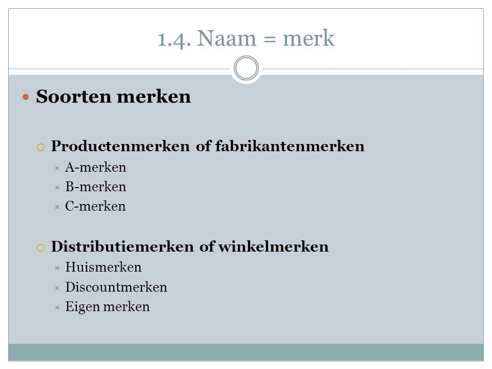 1.4. Naam = merk  Soorten merken  Productenmerken of fabrikantenmerken  A-merken  B-merken  C-merken  Distributiemerken of winkelmerken  Huisme