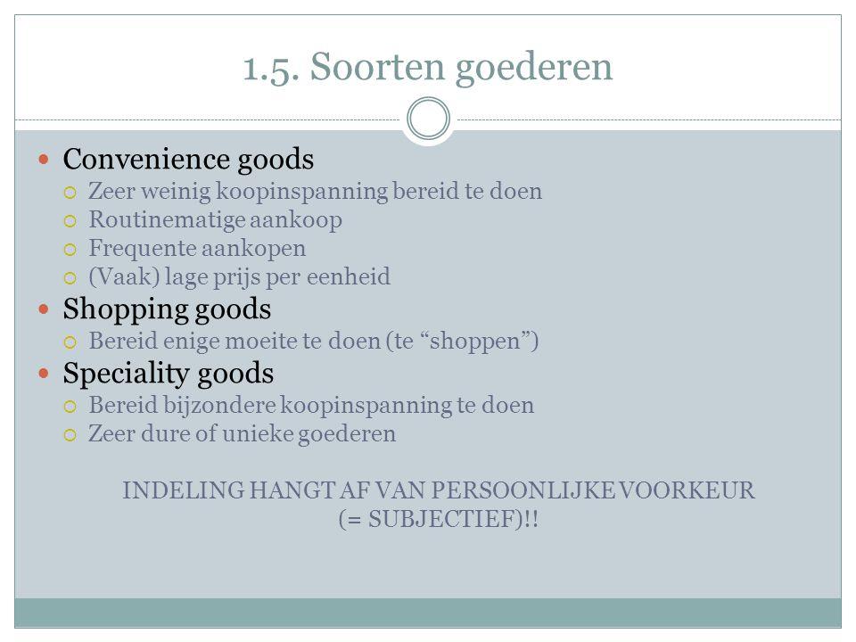 1.5. Soorten goederen  Convenience goods  Zeer weinig koopinspanning bereid te doen  Routinematige aankoop  Frequente aankopen  (Vaak) lage prijs