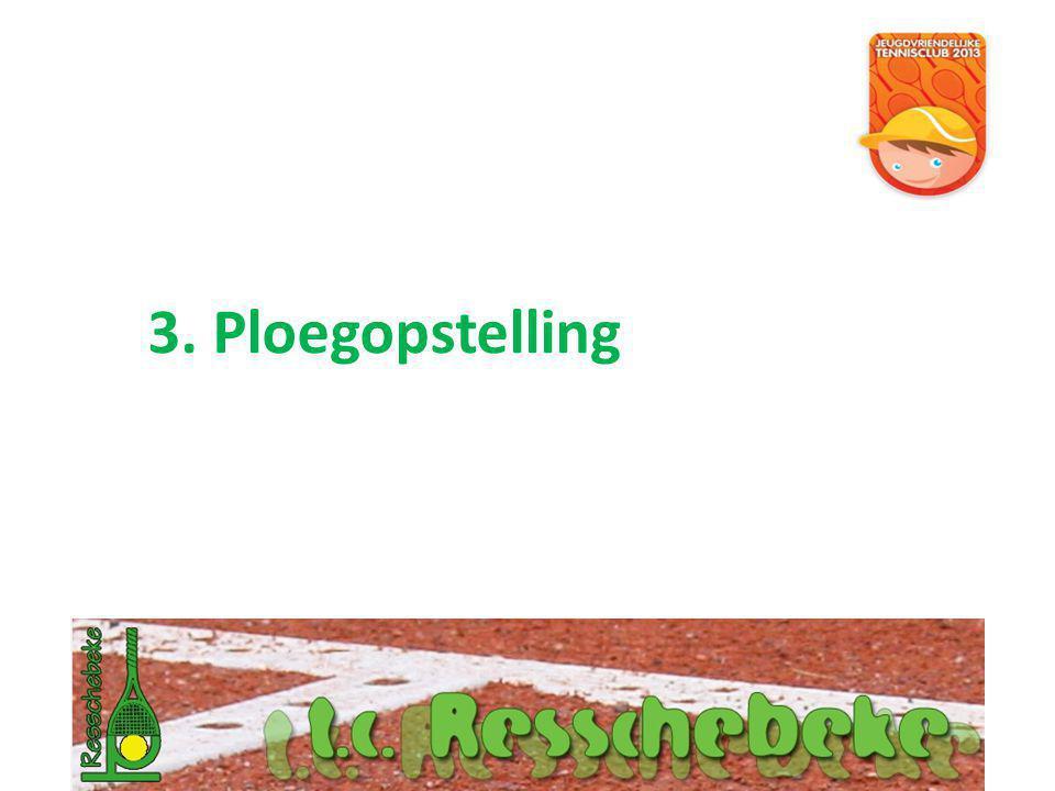 3. Ploegopstelling