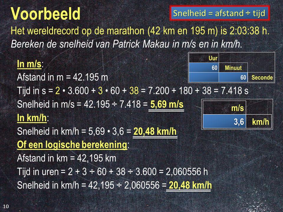 Snelheidsmaten 1 m/s =3,6 km/h 1 km/h =1 ÷ 3,6 = 0,278 m/s Reken 10 m/s om naar km/h. a) Met het omrekenschema: 10 m/s = km/h b) Met een meer logische