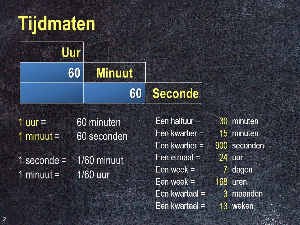 Domein Meten en Meetkunde 11 Maten Tijdmaten