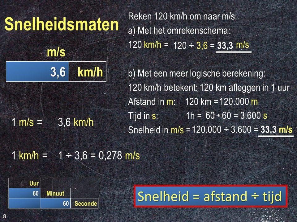 Snelheidsmaten 1 m/s =3,6 km/h 1 km/h =1 ÷ 3,6 = 0,278 m/s Reken 120 km/h om naar m/s.