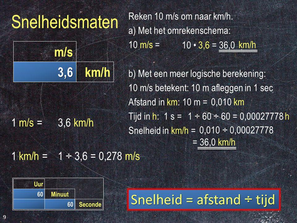 Snelheidsmaten 1 m/s =3,6 km/h 1 km/h =1 ÷ 3,6 = 0,278 m/s Reken 120 km/h om naar m/s. a) Met het omrekenschema: 120 km/h =m/s b) Met een meer logisch
