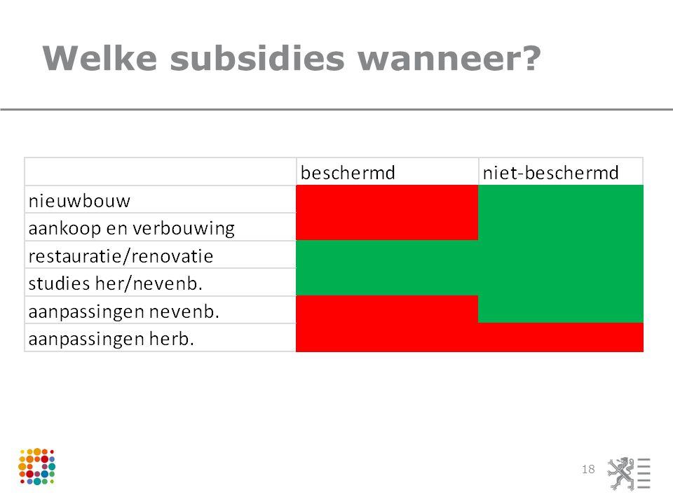 Welke subsidies wanneer? 18