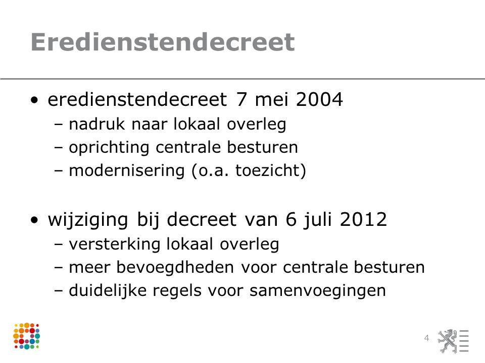 Eredienstendecreet •eredienstendecreet 7 mei 2004 –nadruk naar lokaal overleg –oprichting centrale besturen –modernisering (o.a. toezicht) •wijziging