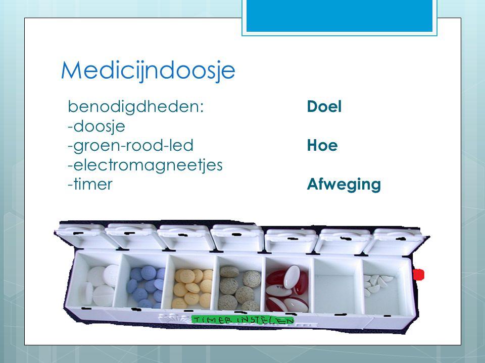 Medicijndoosje benodigdheden: Doel -doosje -groen-rood-led Hoe -electromagneetjes -timer Afweging