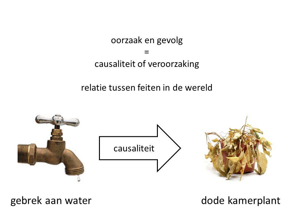 oorzaak en gevolg = causaliteit of veroorzaking relatie tussen feiten in de wereld causaliteit gebrek aan water dode kamerplant