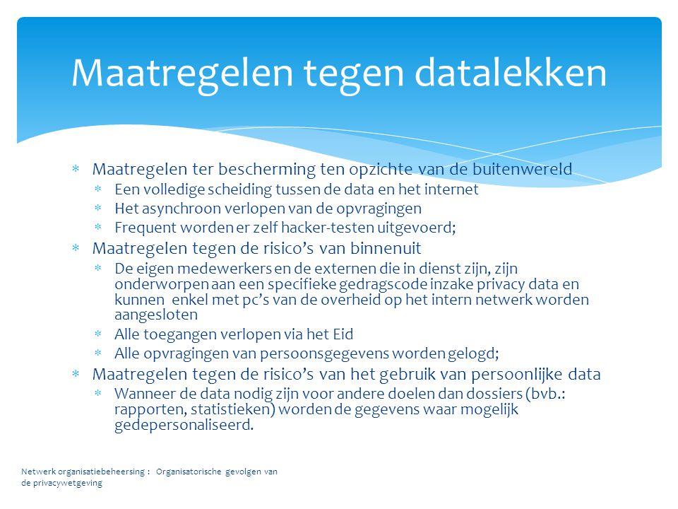  Maatregelen ter bescherming ten opzichte van de buitenwereld  Een volledige scheiding tussen de data en het internet  Het asynchroon verlopen van