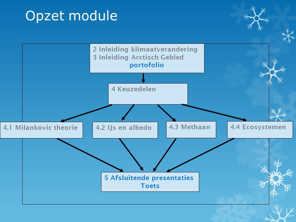 Opzet module 2 Inleiding klimaatverandering 3 Inleiding Arctisch Gebied portofolio 4 Keuzedelen 4.1 Milankovic theorie4.2 IJs en albedo 4.4 Ecosystemen4.3 Methaan 5 Afsluitende presentaties Toets