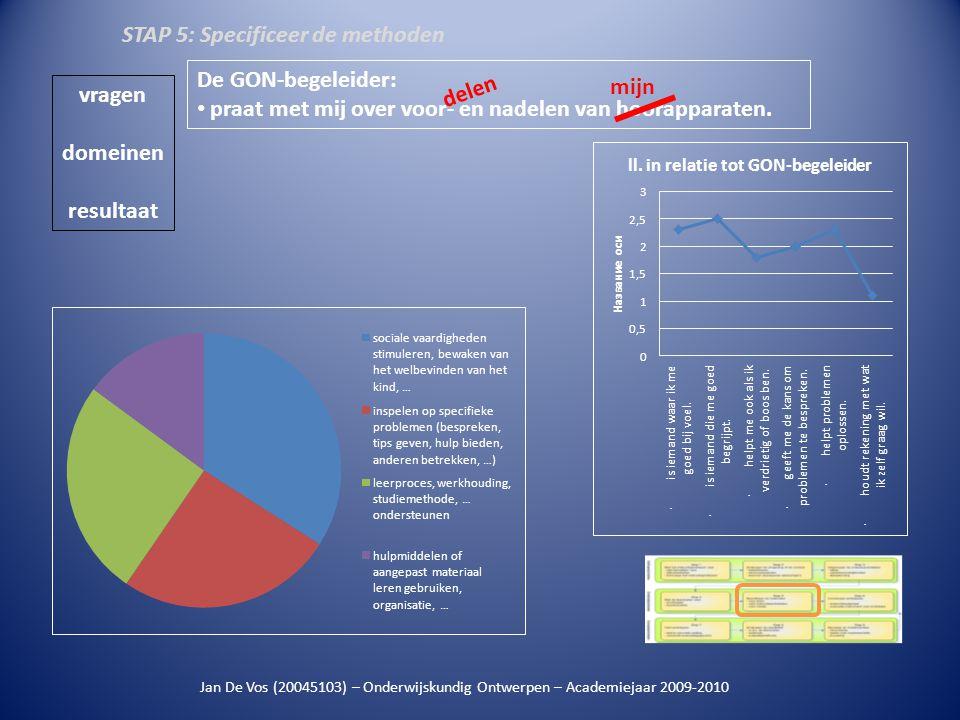 Jan De Vos (20045103) – Onderwijskundig Ontwerpen – Academiejaar 2009-2010 vragen domeinen resultaat De GON-begeleider: • praat met mij over voor- en