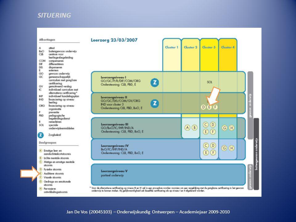 Jan De Vos (20045103) – Onderwijskundig Ontwerpen – Academiejaar 2009-2010 testen door begeleiding:  beter beeld van instrument  mogelijkheid tot beperkte revisie vóór gebruik door kinderen  meer kans op betere werking en bruikbare resultaten (!) STAP 7: Test prototypes