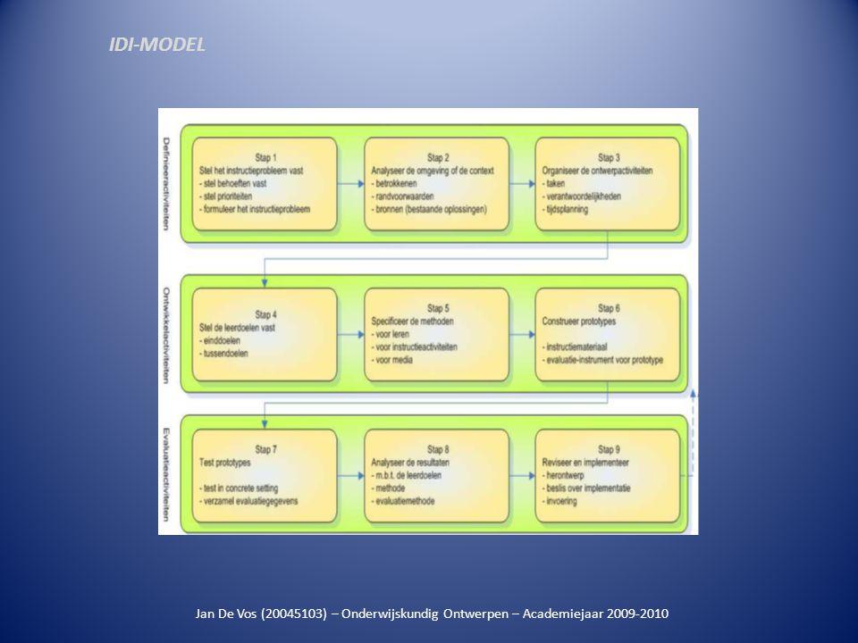Jan De Vos (20045103) – Onderwijskundig Ontwerpen – Academiejaar 2009-2010 behoeften => team / integrale jeugdzorg prioriteiten => degelijk, wendbaar, bruikbaar, specifieke eisen instructieprobleem =>  Kunnen kinderen (10-12 jaar) met een auditieve handicap betrokken worden in de evaluatie van de eigen GON-begeleiding.