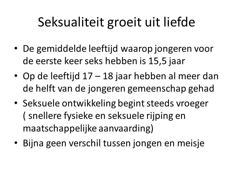Seksualiteit groeit uit liefde • De gemiddelde leeftijd waarop jongeren voor de eerste keer seks hebben is 15,5 jaar • Op de leeftijd 17 – 18 jaar heb