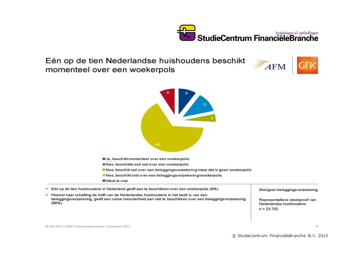 © StudieCentrum FinanciëleBranche B.V. 2013