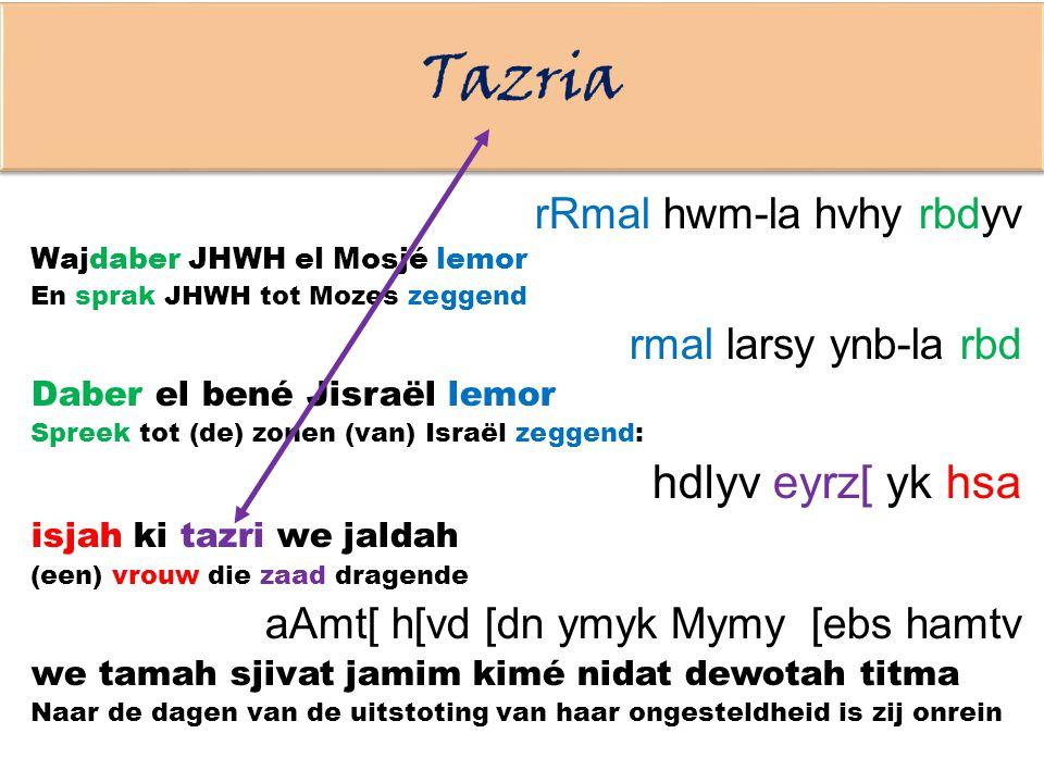rRmal hwm-la hvhy rbdyv Wajdaber JHWH el Mosjé lemor En sprak JHWH tot Mozes zeggend rmal larsy ynb-la rbd Daber el bené Jisraël lemor Spreek tot (de)
