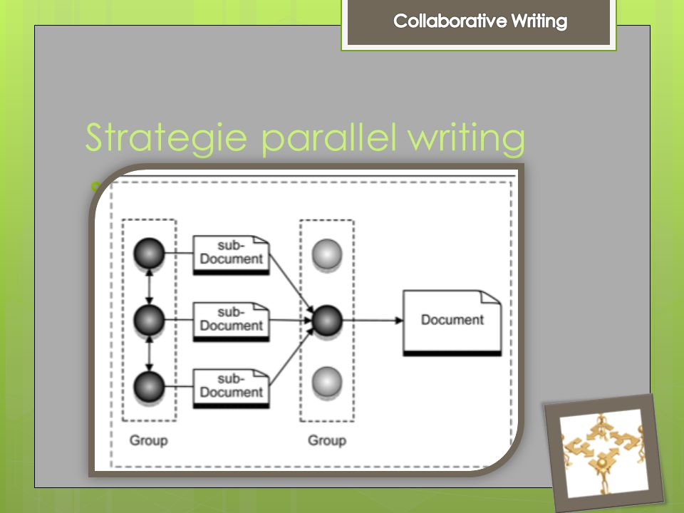 Strategie parallel writing  Horizontal – division writing  Wanneer .