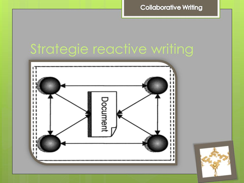 Strategie reactive writing  Wanneer .