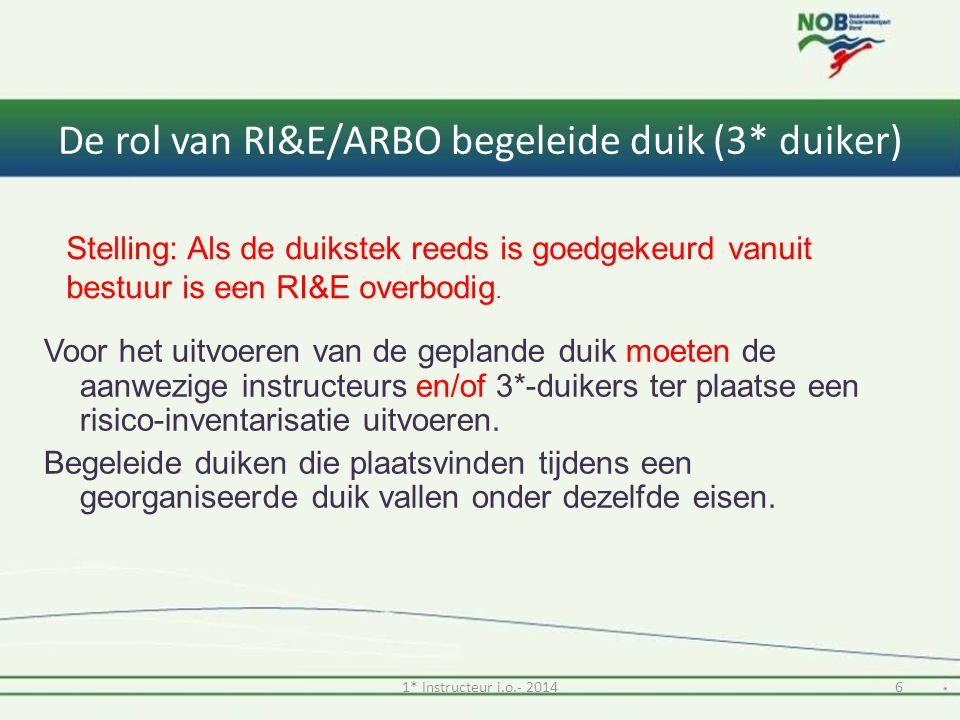 De rol van RI&E/ARBO begeleide duik (3* duiker) Voor het uitvoeren van de geplande duik moeten de aanwezige instructeurs en/of 3*-duikers ter plaatse een risico-inventarisatie uitvoeren.