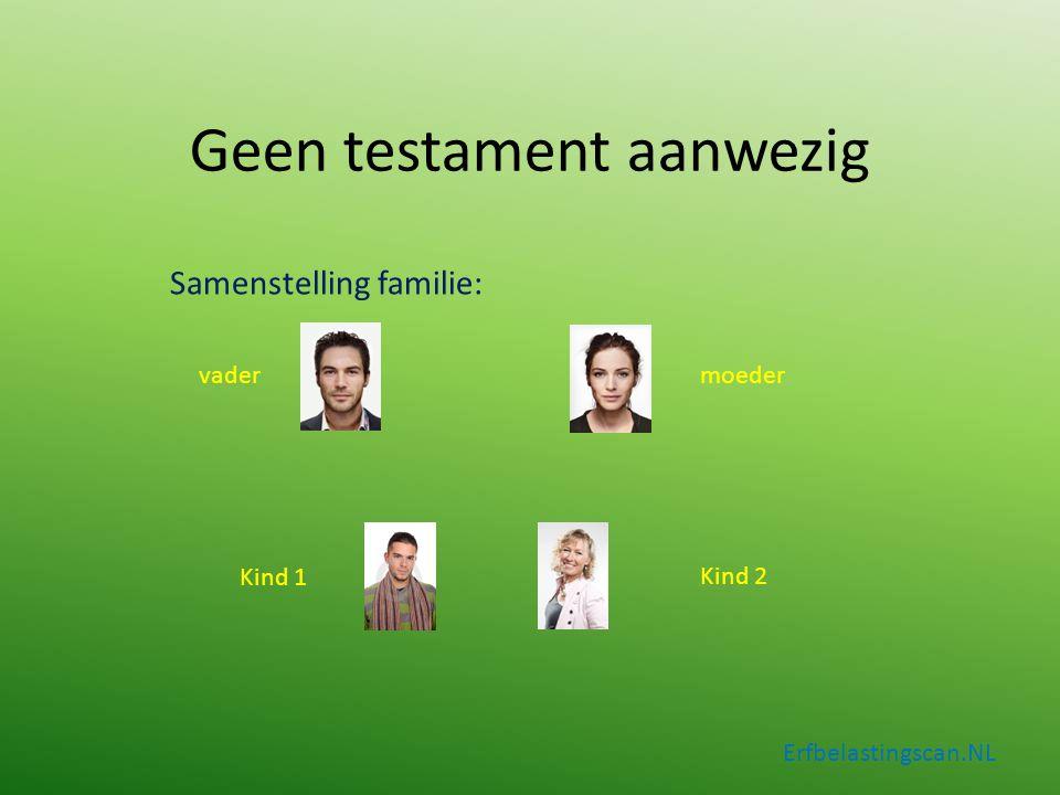 Geen testament aanwezig Samenstelling familie: Erfbelastingscan.NL vadermoeder Kind 1 Kind 2