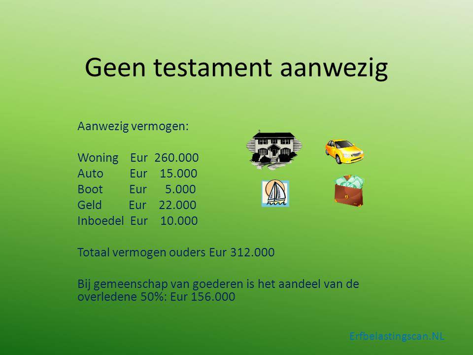 Geen testament aanwezig Aanwezig vermogen: Woning Eur 260.000 Auto Eur 15.000 Boot Eur 5.000 Geld Eur 22.000 Inboedel Eur 10.000 Totaal vermogen ouder