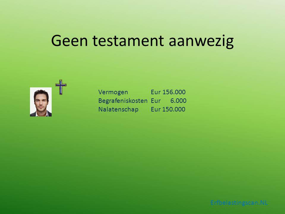 Geen testament aanwezig Erfbelastingscan.NL Vermogen Eur 156.000 Begrafeniskosten Eur 6.000 Nalatenschap Eur 150.000