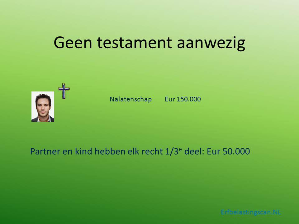Geen testament aanwezig Partner en kind hebben elk recht 1/3 e deel: Eur 50.000 Erfbelastingscan.NL Nalatenschap Eur 150.000