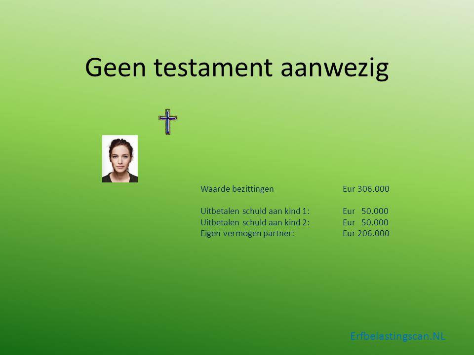 Geen testament aanwezig Erfbelastingscan.NL Waarde bezittingen Eur 306.000 Uitbetalen schuld aan kind 1:Eur 50.000 Uitbetalen schuld aan kind 2:Eur 50