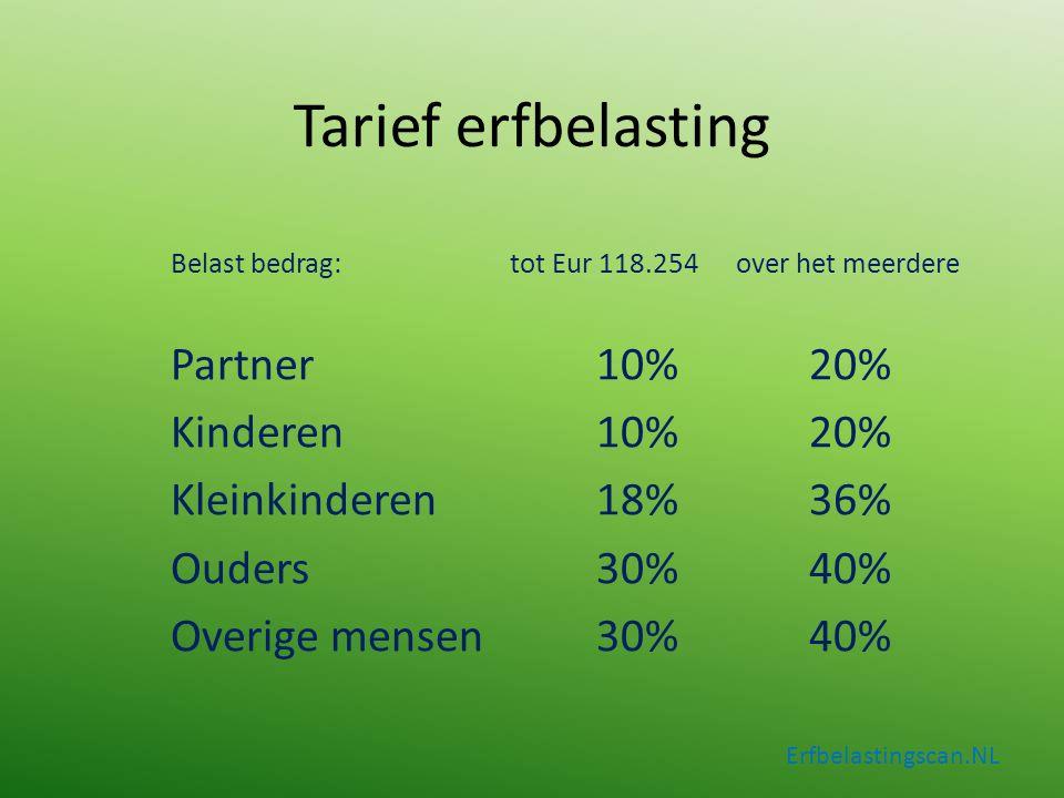 Tarief erfbelasting Belast bedrag: tot Eur 118.254 over het meerdere Partner10%20% Kinderen10%20% Kleinkinderen18%36% Ouders30%40% Overige mensen30%40